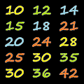 Your Times Table for Kids
