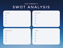 Bulleted SWOT - SWOT Analysis item