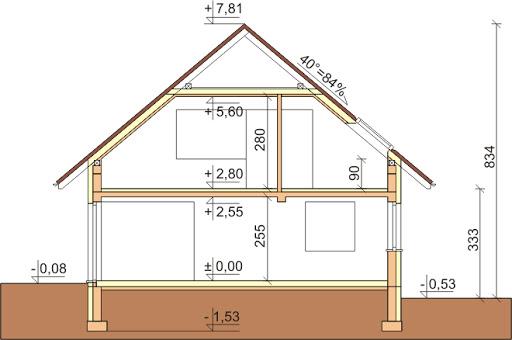 Dom przy Cyprysowej 21 - Przekrój