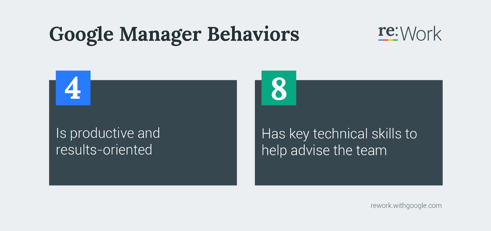 Google Manager Behaviors 4 Is productive and results-oriented. 8 Has key technical skills to help advise the team.