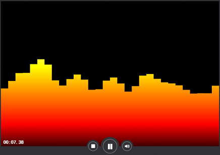 Photo slideshow maker spectrum analyzer
