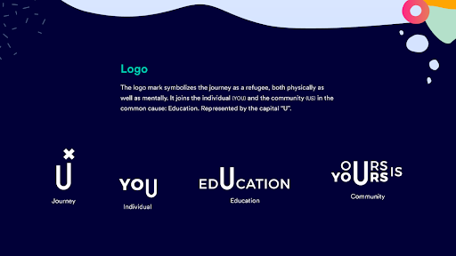 Visual Identity & Webdesign for Student Refugees preview