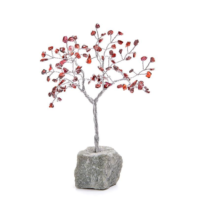 Granat, Livets träd