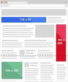 Pengaturan Google Adsense di Blog Khusus Pemula