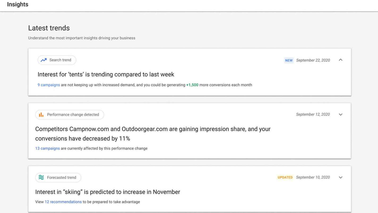 Google Ads Automated Insights