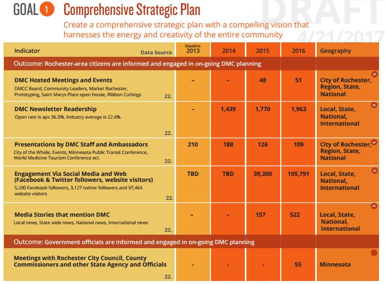 1: Comprehensive Plan