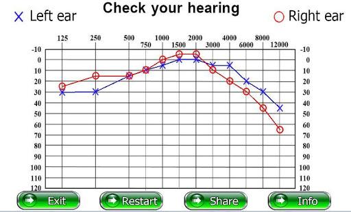 Check Your Hearing 0.0.5 screenshots 2