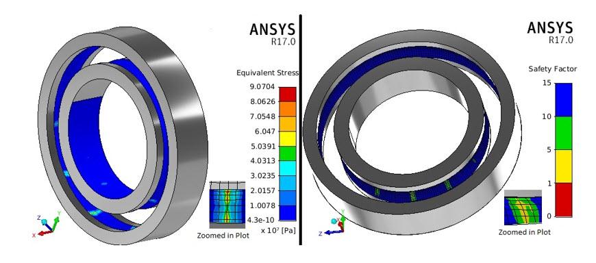 ANSYS - Распределение эквивалентных напряжений и запаса прочности по желобам шарикоподшипника с 12 телами качения