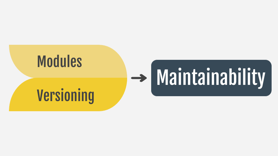 modules and versioning support maintainability