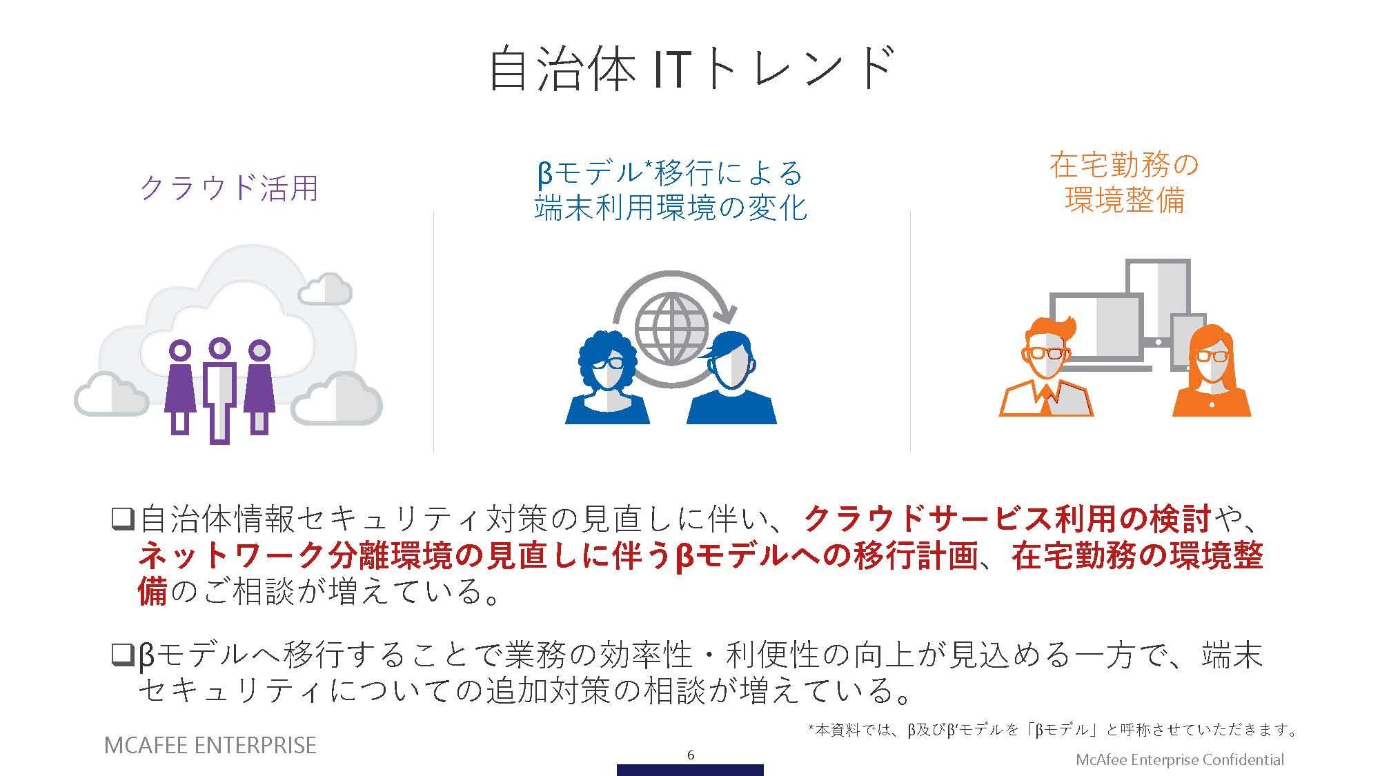 C:\Users\lma-Five\Desktop\オーバル セミレポ\採用画像jpg\5-06.jpg