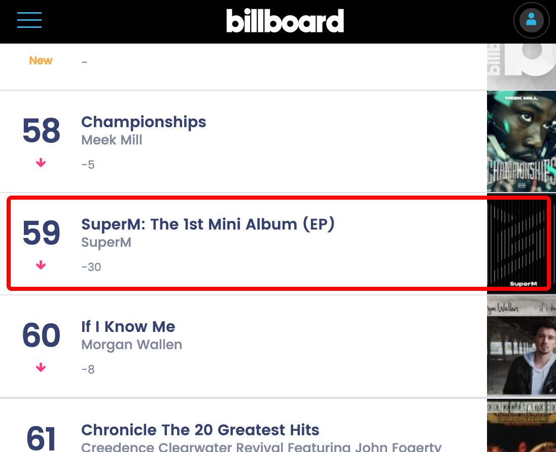 superm billboard chart 2