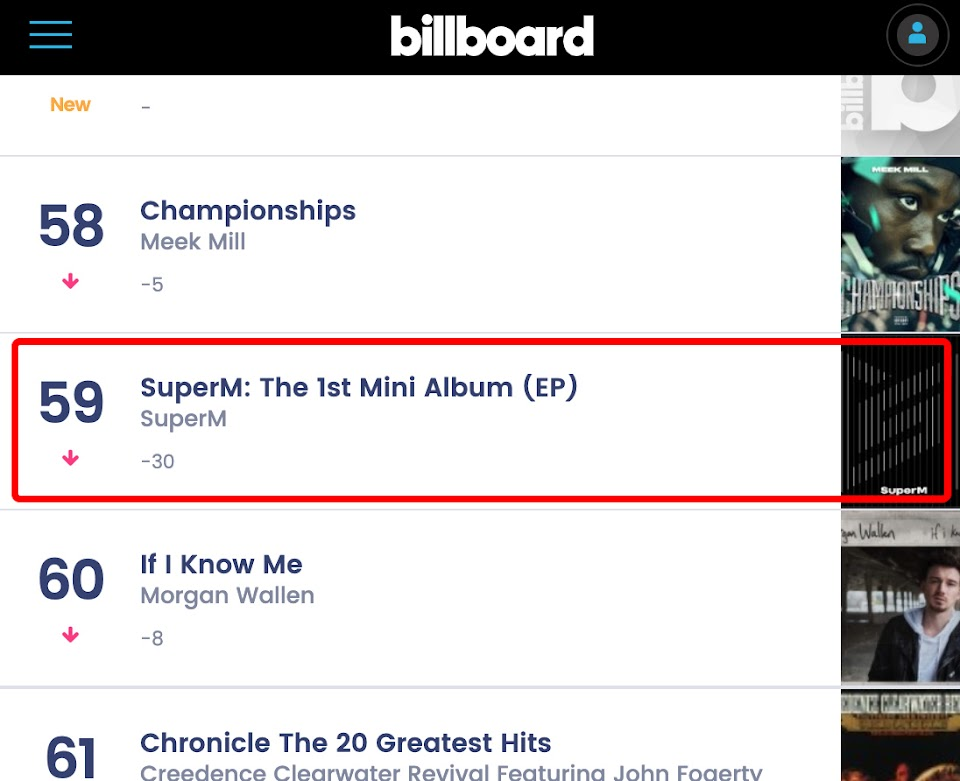 superm billboard chart 2