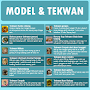 Resep Tekwan & Model APK icon