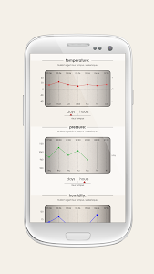 Analog Weather Station screenshot 2