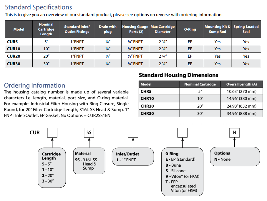 Bình lọc lõi CUR Series Filter Housings