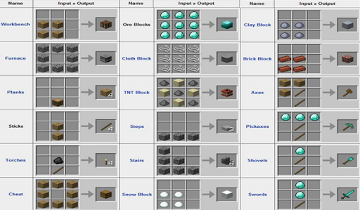 Minecraft Wiki Potions Id | Future Cars Release Date
