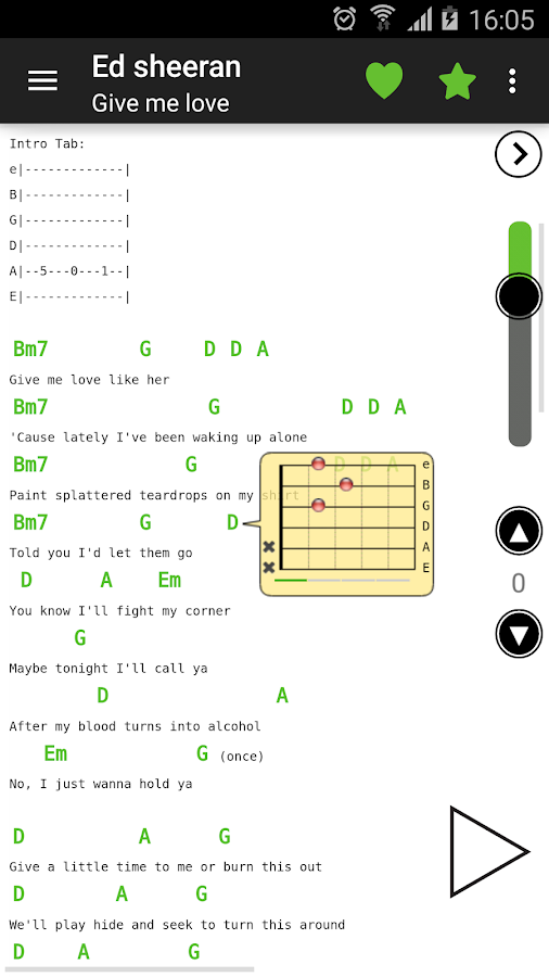 Ukulele u00bb Ukulele Tabs Wonderwall - Music Sheets, Tablature, Chords and Lyrics