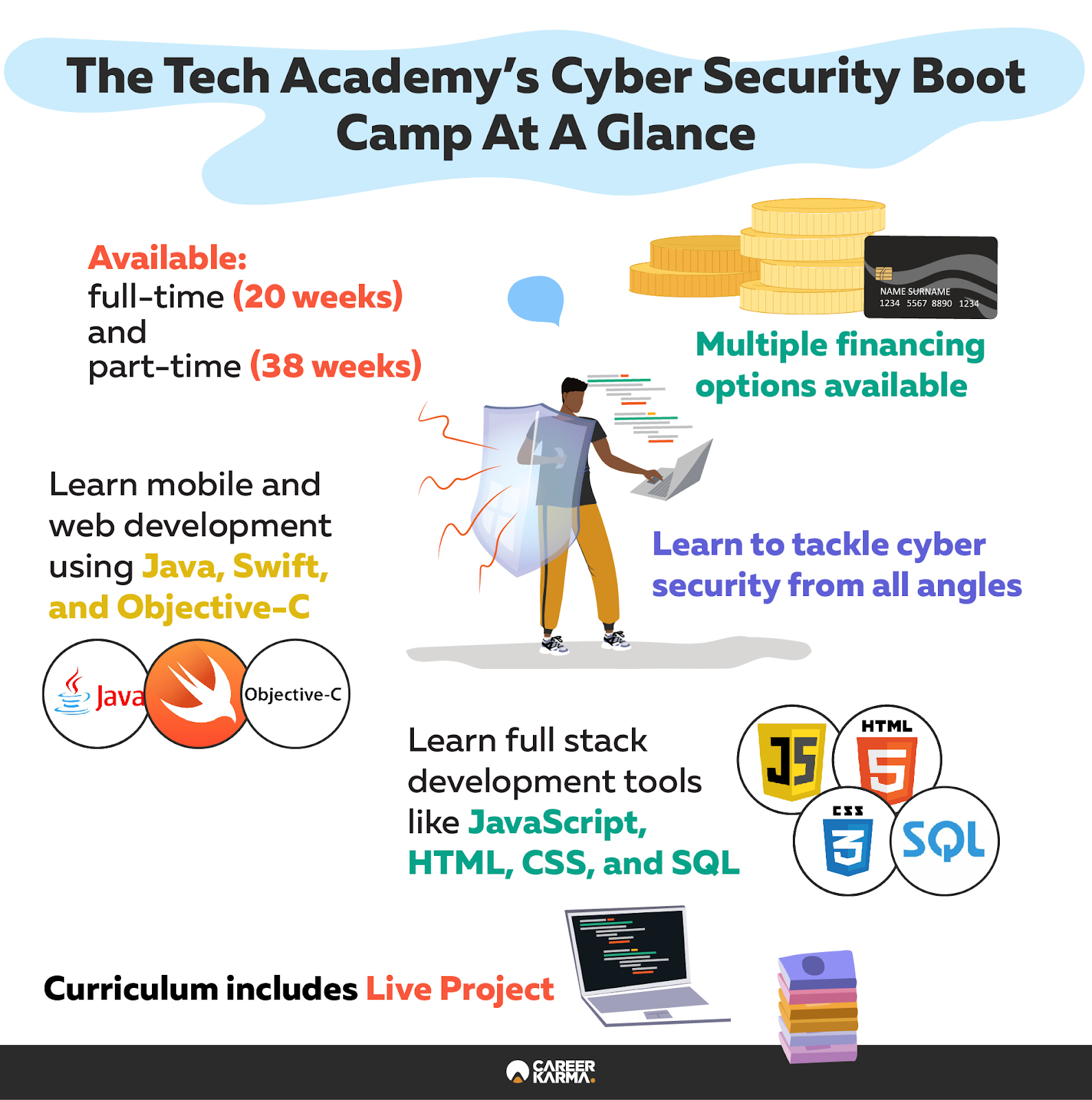Infographic covering The Tech Academy's Cyber Security boot camp