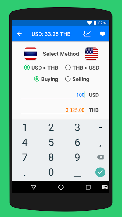 Thb Currency Foreign Exchange Rates