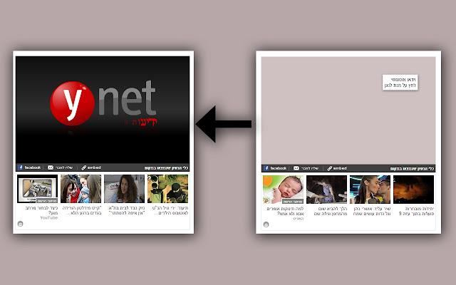 Ynet tools