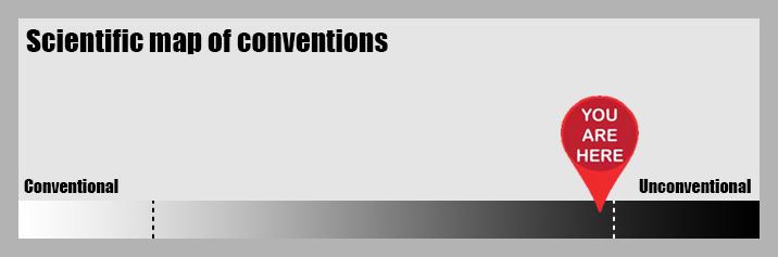 Reproductor de motivación, parte 3: Romper las convenciones de Gamasutra (blog) 12