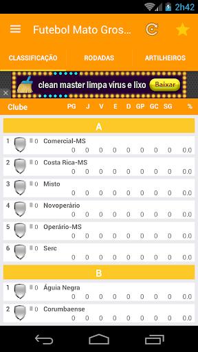 Futebol Mato Grossense Sul