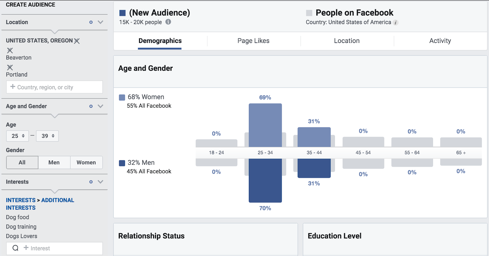 Building audience in Audience Insights