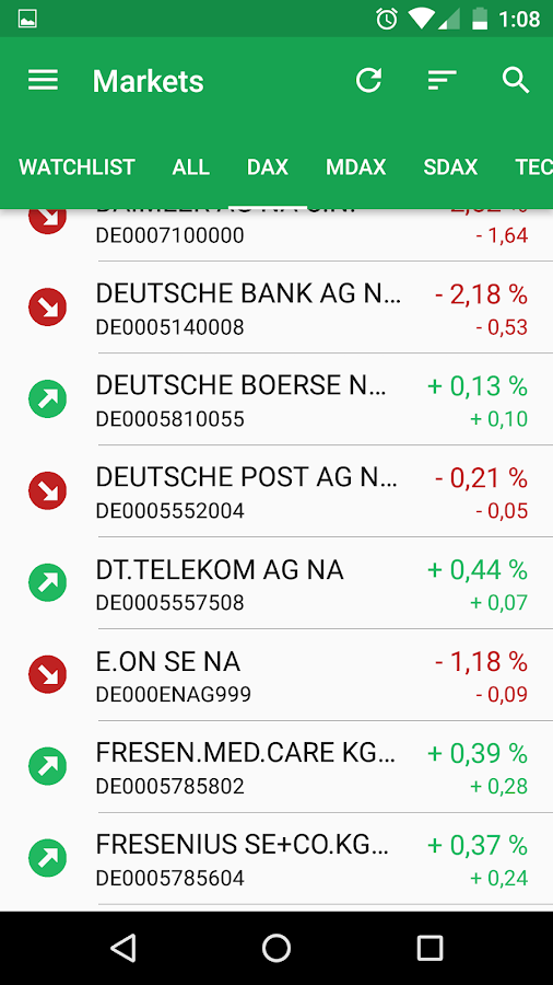 Best Brokers