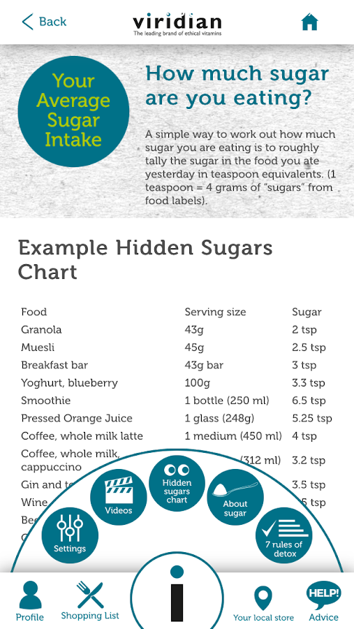 Viridian 7 day sugar detox- screenshot