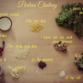 Pudina Chutney / Mint Chutney South Indian Style