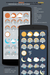 ModArt Weather for KLWP - KWGT - náhled