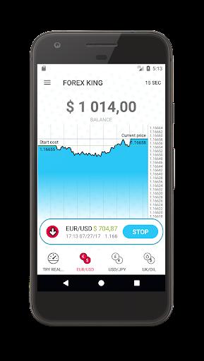 KING Stock Chart