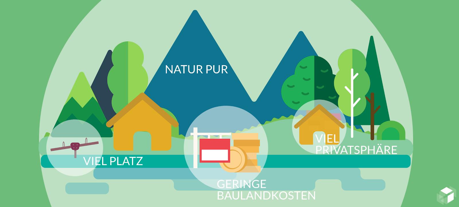 grafik-vorteile-landhaus-leben.png