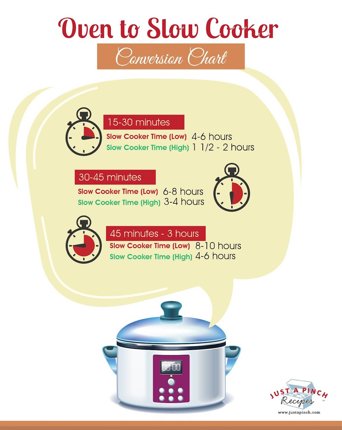 Oven to slow cooker conversion chart just a pinch food bites oven to slow cooker conversion chart nvjuhfo Image collections