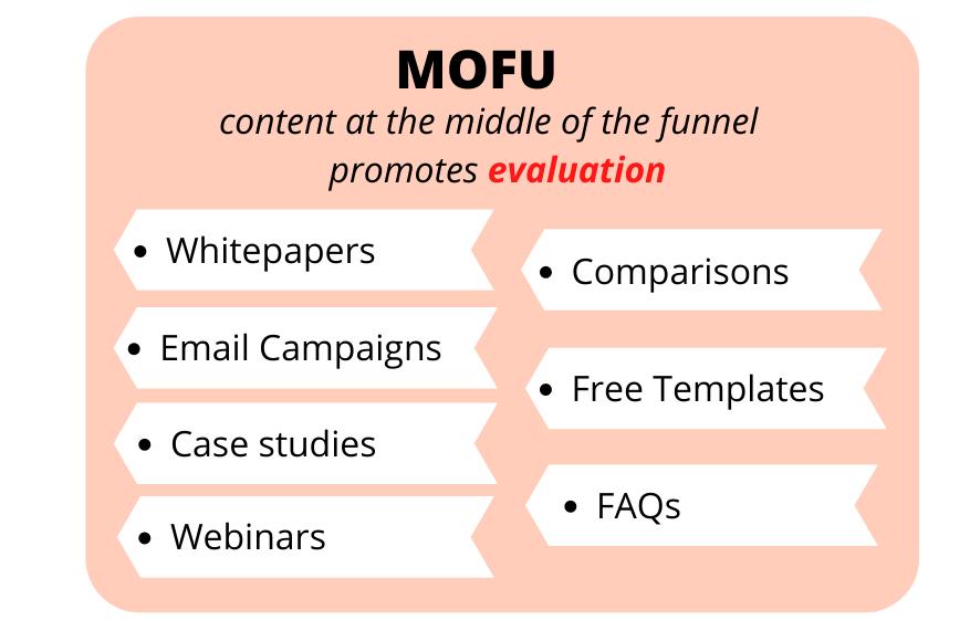MOFU content