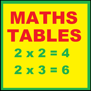 Maths Tables, Multiplications