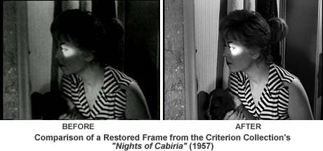 Restoration comparison.