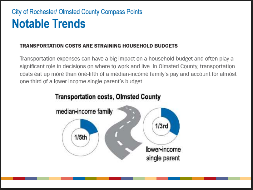 <a href = 'http://dashboard.dmcbeam.org/focus-topics/dashboards/rochester-olmsted-compass-point-2016' target='_blank' >Transportation Cost</a>