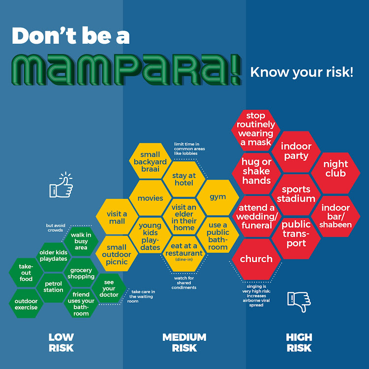 Know your risk and play safe this festive season.