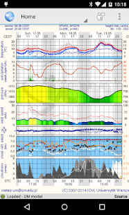 Meteo - meteo.pl reader- screenshot thumbnail