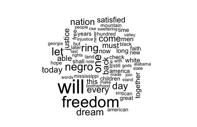 text analysis i have a dream I have a dream is a public speech delivered by american civil rights activist martin luther and while parts of the text had been moved around, large portions were identical, including the i have a dream i have a dream analysis.