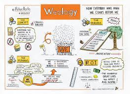 weology2.jpg