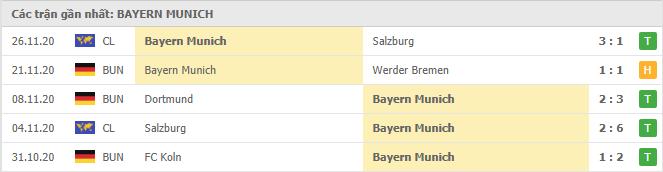 Thành tích của Bayern Munich trong 5 trận đấu gần đây