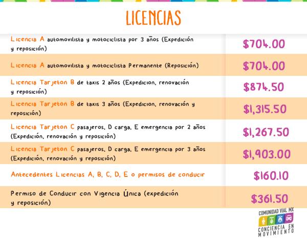 requisitos_licpng