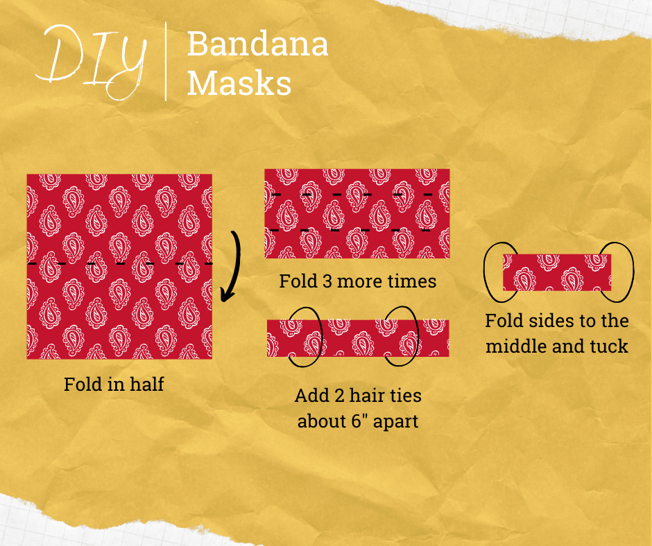 """DIY Bandana Masks. Fold the square bandana in half. Then three more times. Add 2 hair ties about 6"""" apart, then fold the sides to the middle and tuck."""