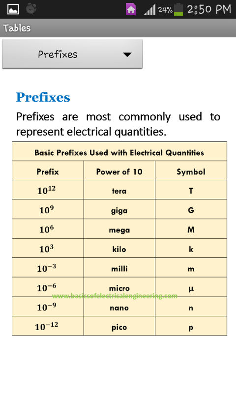 What Are Some Basic Concepts of Electrical Engineering?