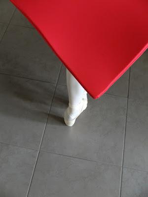 Red card relevè di marchiriccardo