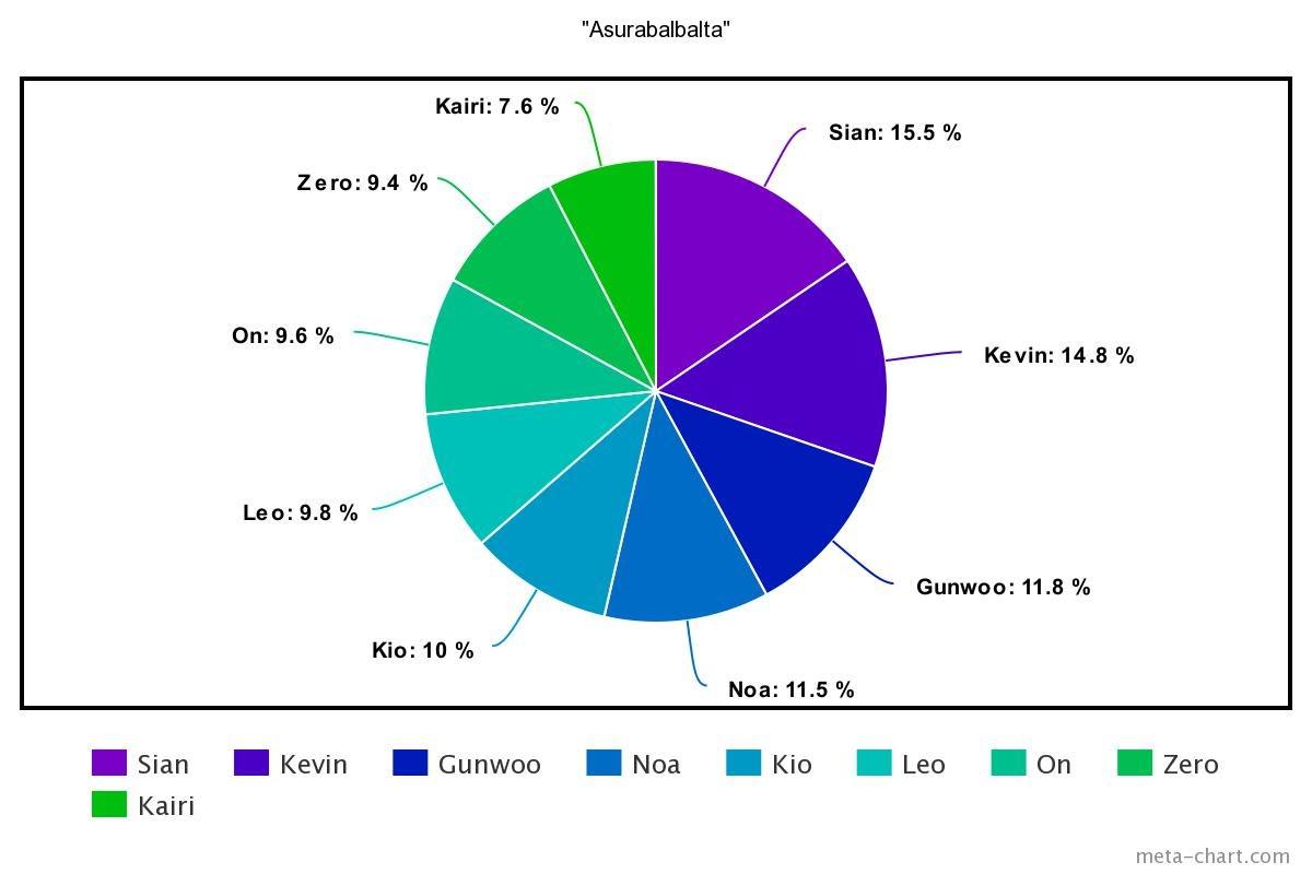 meta-chart - 2021-02-01T205142.014