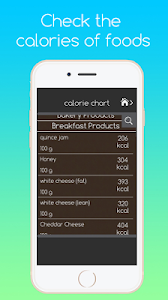 Be Fit - Health & Diet screenshot 2