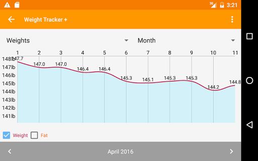 Weight Loss Tracker + screenshot 17
